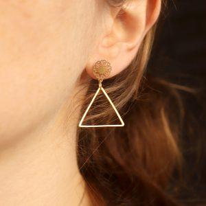 kolczyki geometryczne z ażurowym sztyftem do ucha, kolczyki złote trójkąty